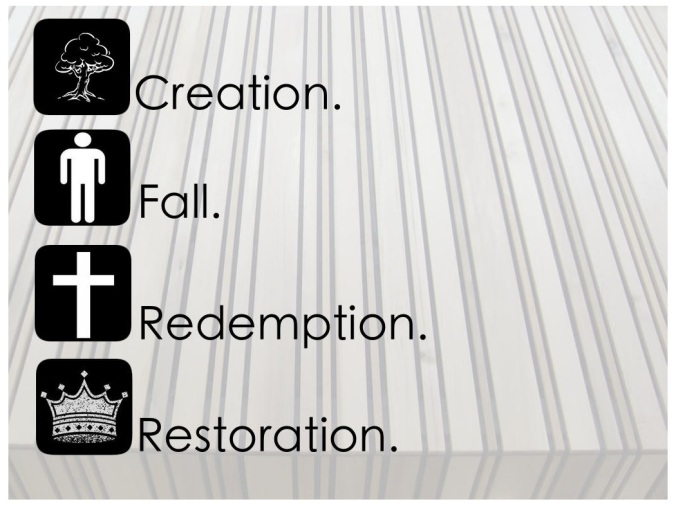 creation fall redepmtion restoration