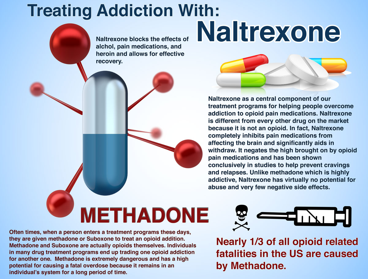 Naltrexone Table of Facts.jpg