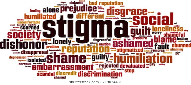 stigma-word-cloud-concept-vector-260nw-719034481.jpg