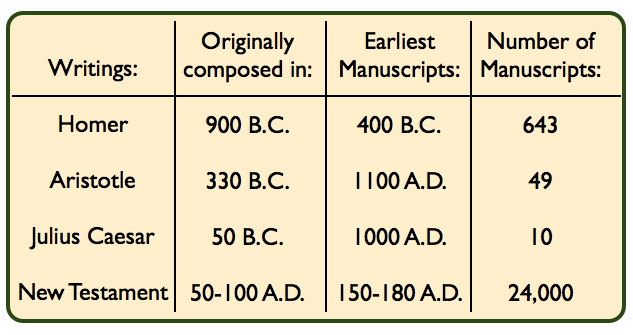 manuscript-comparison.jpg